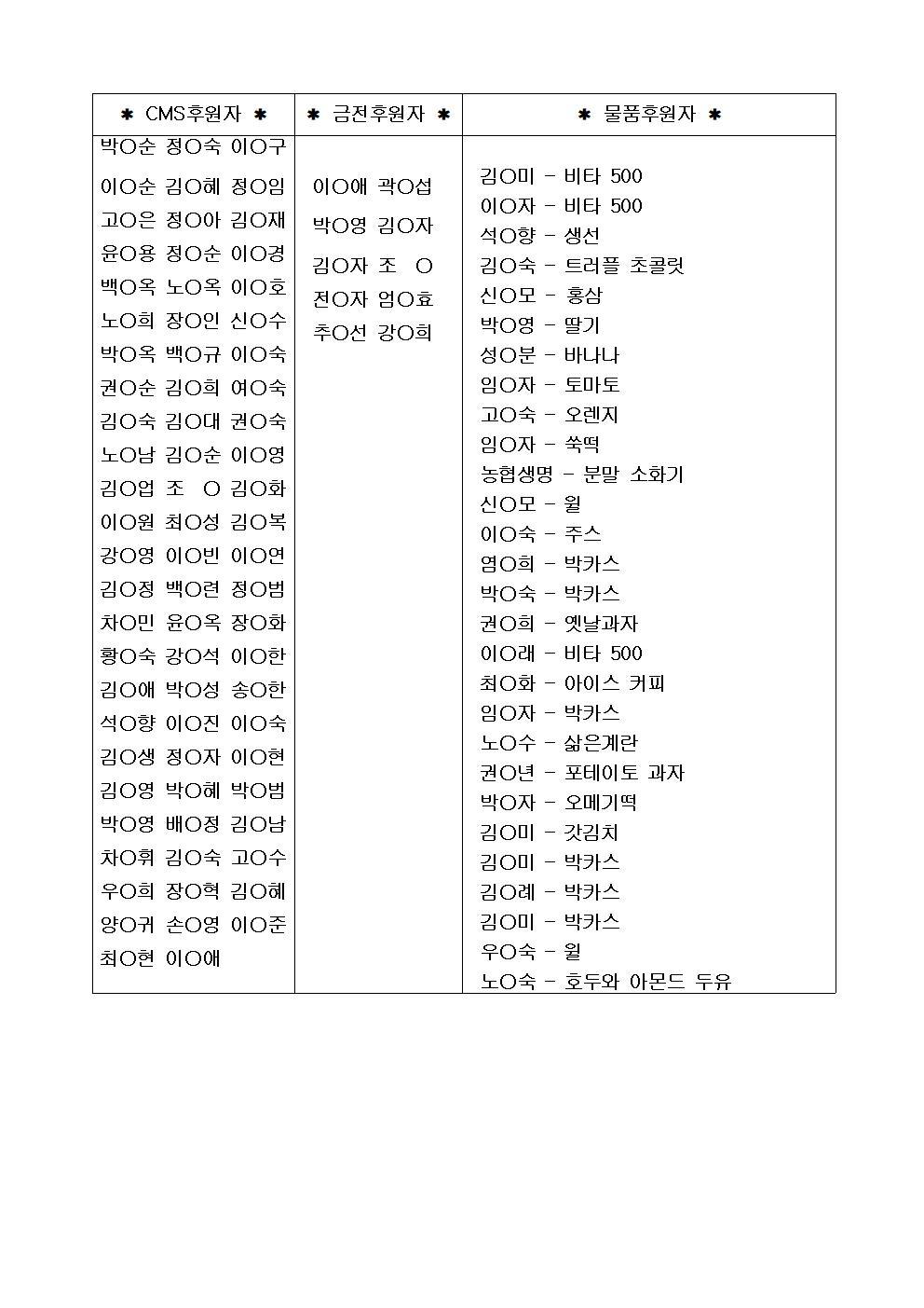 4월 금전CMS물품 후원 명단 홈피용001001.jpg