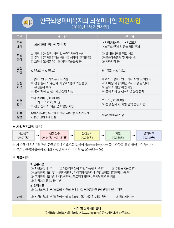 한국뇌성마비복지회 뇌성마비인 지원사업 안내(2차).jpg