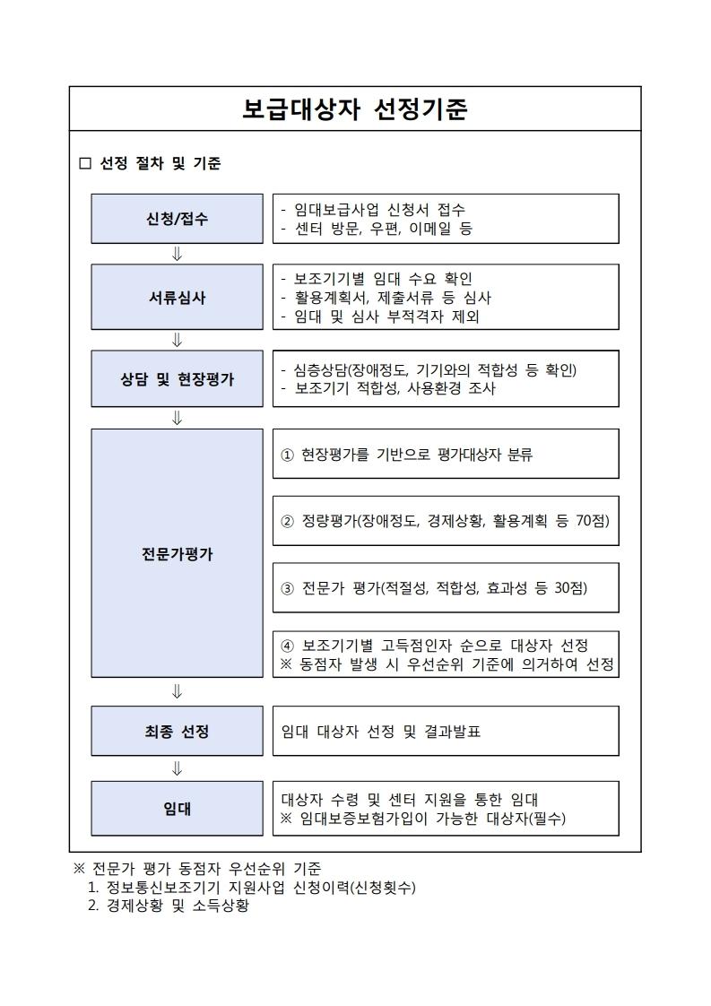 임대 대상자 선정기준.pdf_page_1.jpg